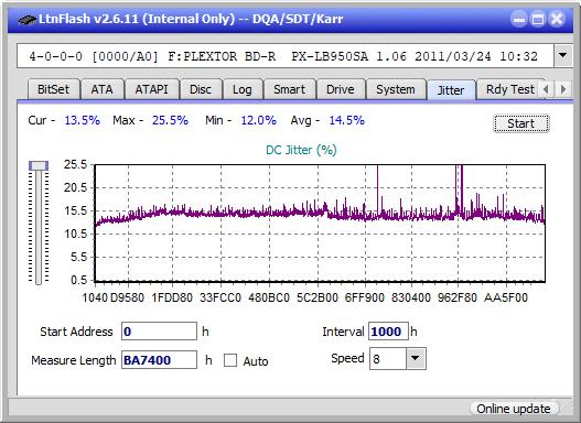 LG BU20N-jitter_4x_opcon_px-lb950sa.png