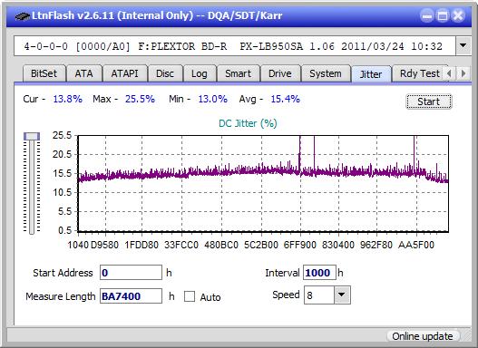 LG BU20N-jitter_6x_opcon_px-lb950sa.png