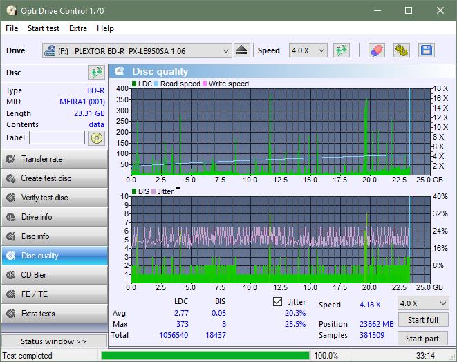 LG BU20N-dq_odc170_2x_opcoff_px-lb950sa.png