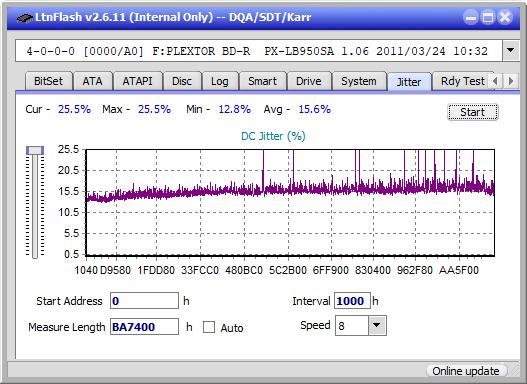 LG BU20N-jitter_2x_opcoff_px-lb950sa.png
