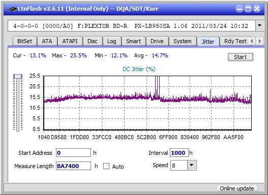 LG BU20N-jitter_4x_opcoff_px-lb950sa.png