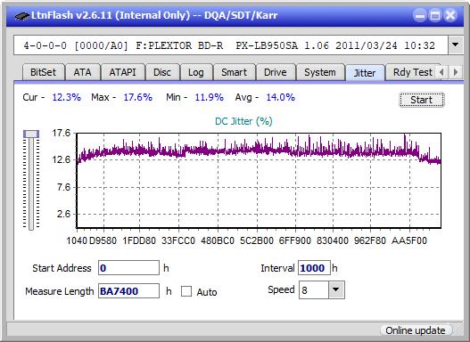 LG BU20N-jitter_6x_opcoff_px-lb950sa.png