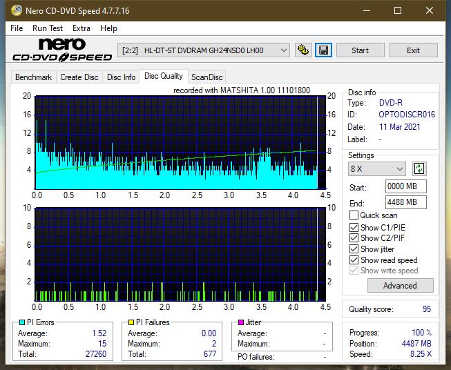 Panasonic / Matshita UJ260-dq_2x_gh24nsd0.png