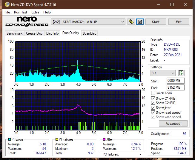Panasonic / Matshita UJ260-dq_2.4x_ihas324-.png