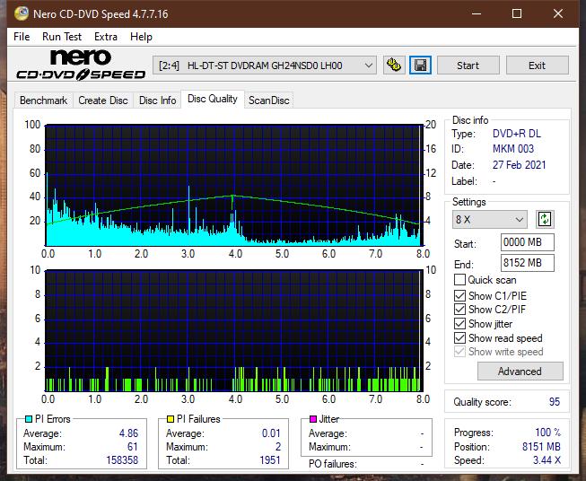 Panasonic / Matshita UJ260-dq_2.4x_gh24nsd0.png