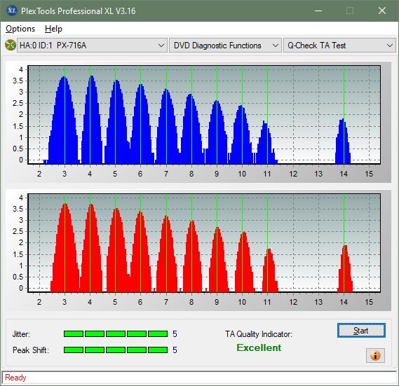 Panasonic / Matshita UJ260-ta-test-inner-zone-layer-1-_2.4x_px-716a.png