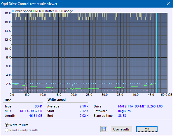Panasonic / Matshita UJ260-createdisc_2x_opcon.png