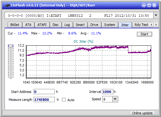 Panasonic / Matshita UJ260-jitter_4x_opcon_ihbs312.png