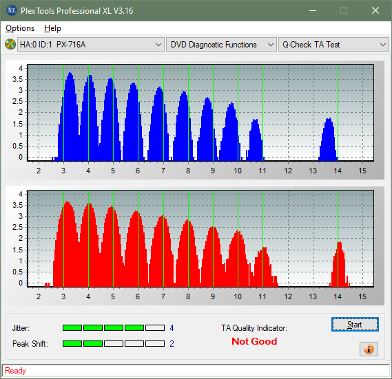 Pioneer BDR-212V - Vinpower / Pioneer-ta-test-outer-zone-layer-0-_2x_px-716a.png