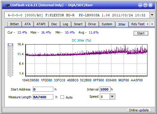 Pioneer BDR-207DBK-jitter_2x_opcon_px-lb950sa.png