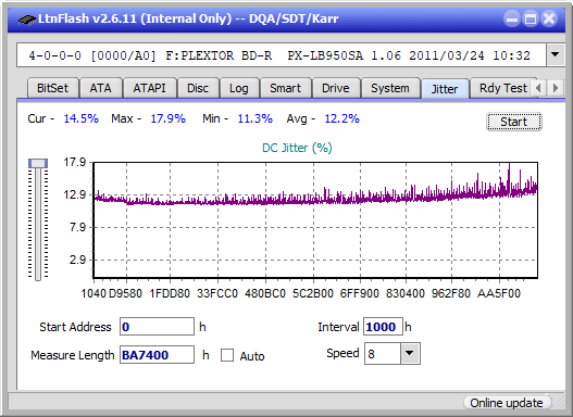 Pioneer BDR-207DBK-jitter_4x_opcon_px-lb950sa.png