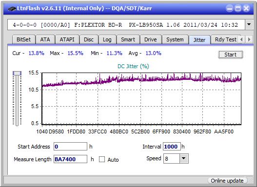 Pioneer BDR-207DBK-jitter_10x_opcon_px-lb950sa.png