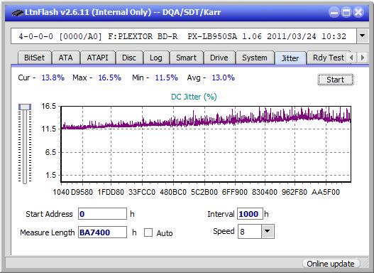 Pioneer BDR-207DBK-jitter_4x_opcoff_px-lb950sa.png