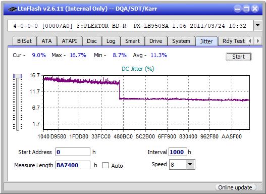 Panasonic / Matshita UJ260-jitter_4x_opcon_px-lb950sa.png