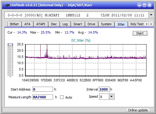 Panasonic / Matshita UJ260-jitter_2x_opcoff_ihbs112-gen1.png