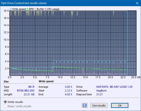 Panasonic / Matshita UJ260-createdisc_4x_opcoff.png