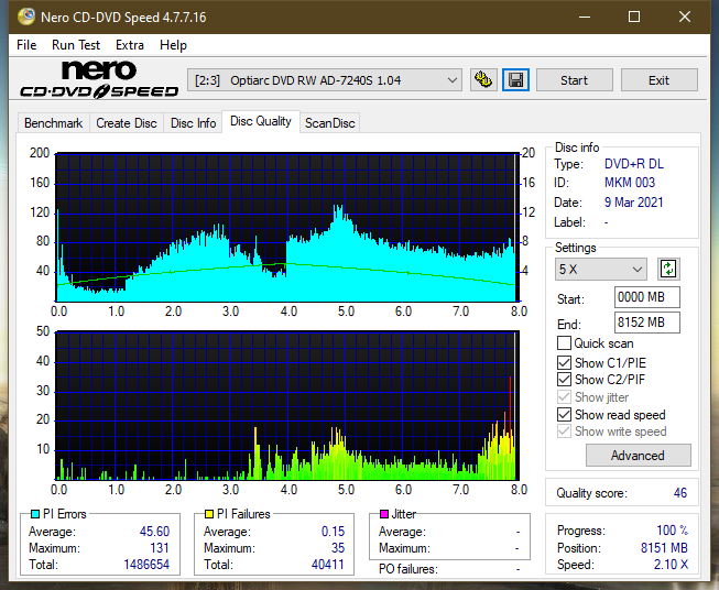 Pioneer BDR-212V - Vinpower / Pioneer-dq_2.4x_ad-7240s.png