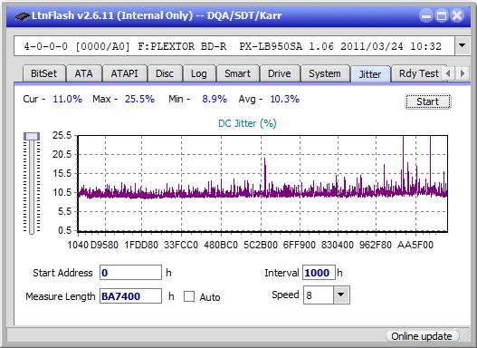 Pioneer BDR-S12J-BK / BDR-S12J-X  / BDR-212 Ultra HD Blu-ray-jitter_8x_opcoff_px-lb950sa.png