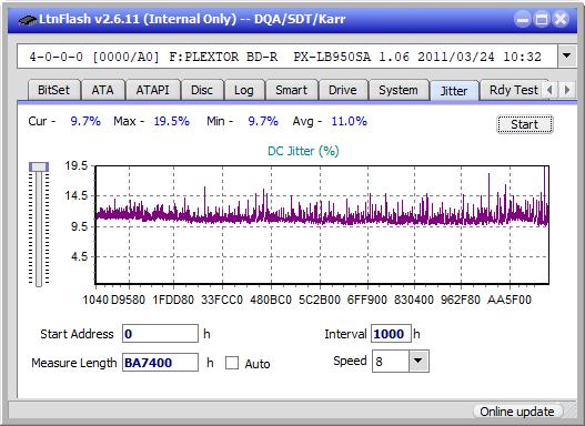 Pioneer BDR-S12J-BK / BDR-S12J-X  / BDR-212 Ultra HD Blu-ray-jitter_10x_opcoff_px-lb950sa.png