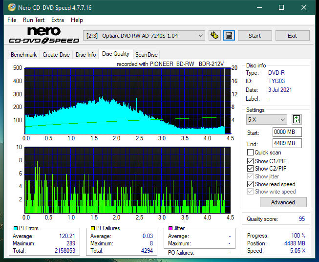 Pioneer BDR-212V - Vinpower / Pioneer-dq_16x_ad-7240s.png