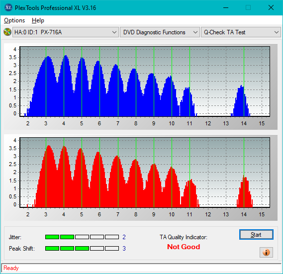 Pioneer BDR-212V - Vinpower / Pioneer-ta-test-outer-zone-layer-0-_16x_px-716a.png