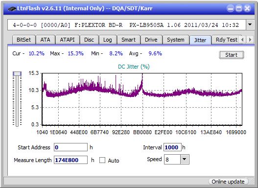 Pioneer BDR-207DBK-jitter_8x_opcon_px-lb950sa.png