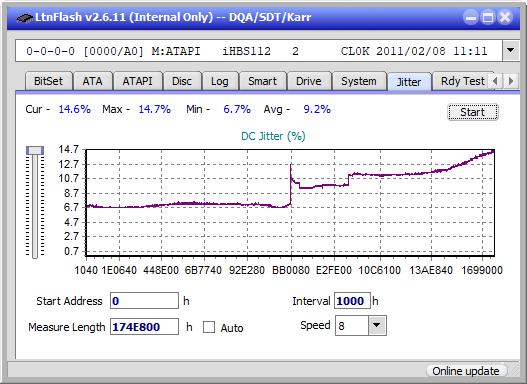Pioneer BDR-207DBK-jitter_8x_opcoff_ihbs112-gen1.png