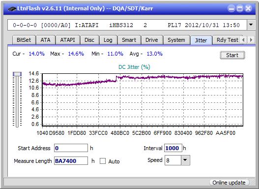 Panasonic / Matshita UJ260-jitter_6x_opcon_ihbs312.png
