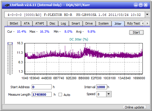 Pioneer BDR-211\S11 Ultra HD Blu-ray-jitter_6x_opcon_px-lb950sa.png