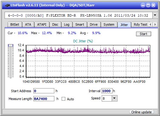 LG  BU40N \ BU50N Ultra HD Blu-ray-jitter_4x_opcoff_px-lb950sa.png