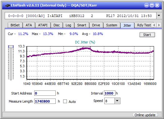Pioneer BDR-212V - Vinpower / Pioneer-jitter_6x_opcon_ihbs312.png