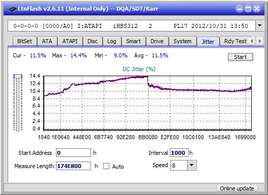 Pioneer BDR-212V - Vinpower / Pioneer-jitter_8x_opcon_ihbs312.png