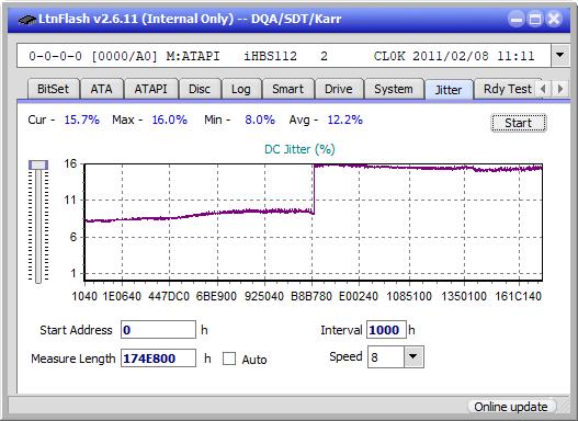 LG BH08LS20-jitter_6x_opcoff_ihbs112-gen1.png