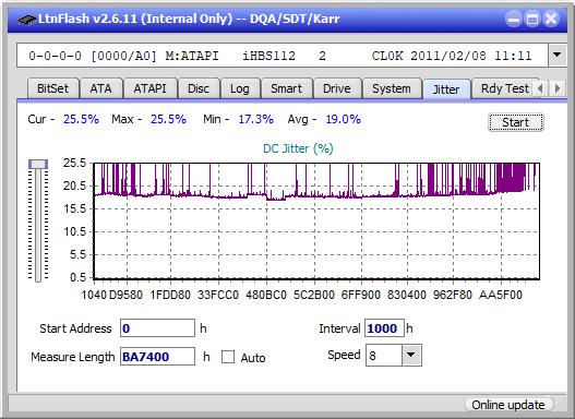 LG BH08LS20-jitter_2x_opcoff_ihbs112-gen1.png