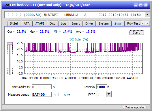LG BH08LS20-jitter_2x_opcoff_ihbs312.png