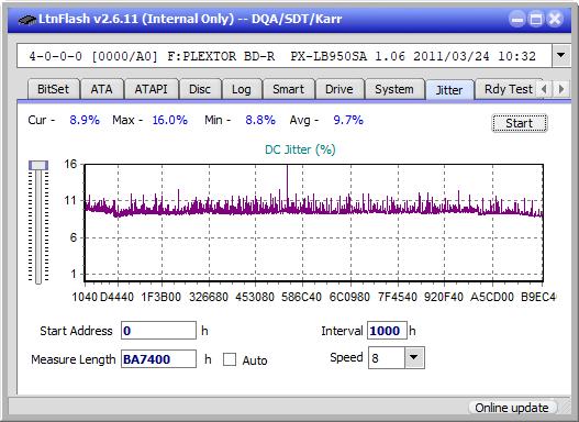 LG BH08LS20-jitter_2x_opcon_px-lb950sa.png