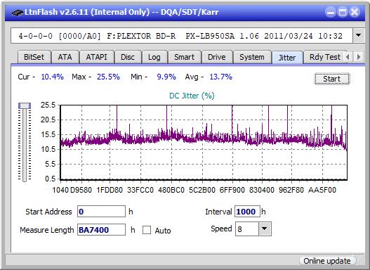 LG BH08LS20-jitter_4x_opcon_px-lb950sa.png