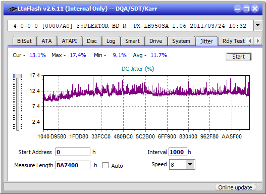LG BH08LS20-jitter_6x_opcon_px-lb950sa.png