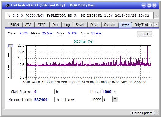 Panasonic / Matshita UJ260-jitter_2x_opcon_px-lb950sa.png