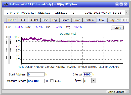 Panasonic / Matshita UJ260-jitter_4x_opcon_ihbs112-gen1.png