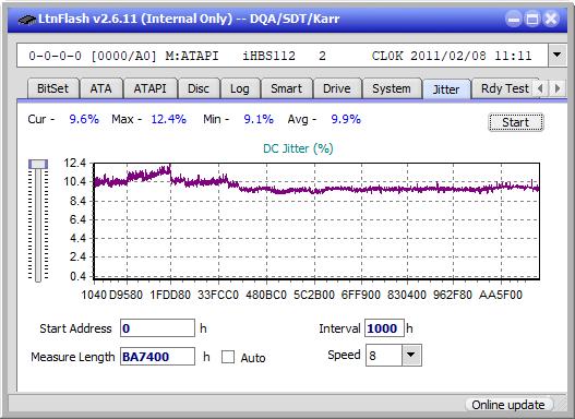 Panasonic / Matshita UJ260-jitter_4x_opcoff_ihbs112-gen1.png
