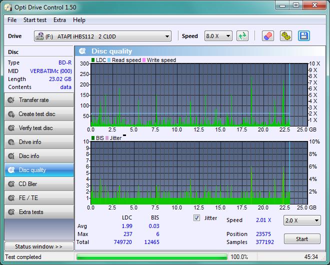 LiteOn iHBS 112/212/312-disc_quality_verbatim-2010.png