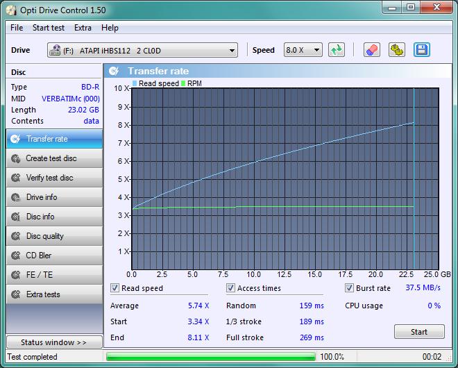 LiteOn iHBS 112/212/312-transfer_rate_verbatim-2010.png