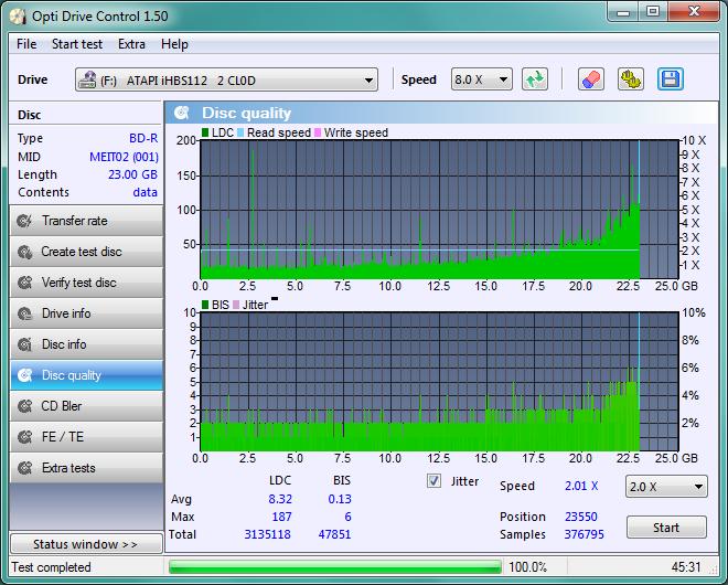 LiteOn iHBS 112/212/312-disc_quality_18-wrzesnia-2010.png