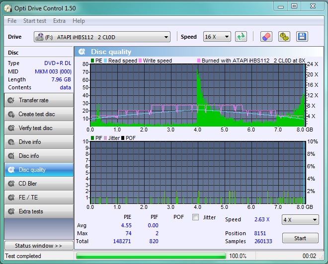 LiteOn iHBS 112/212/312-disc_quality_19-wrzesnia-2010.png