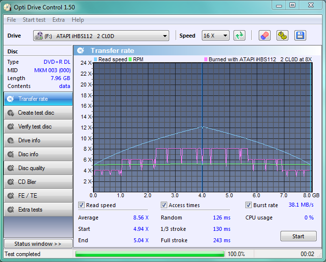 LiteOn iHBS 112/212/312-transfer_rate_19-wrzesnia-2010.png