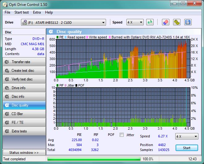 LiteOn iHBS 112/212/312-disc_quality_19-wrzesniaoptiarc-2010.png