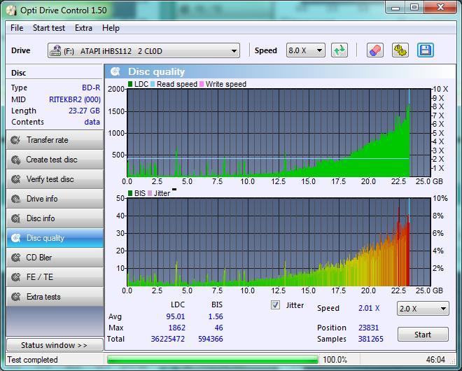 LiteOn iHBS 112/212/312-disc_quality_21-wrzesnia-2010.png