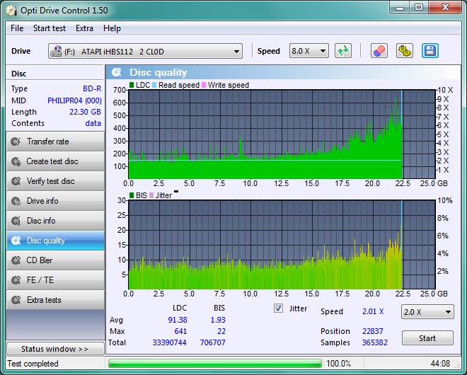 LiteOn iHBS 112/212/312-disc_quality_22-wrzesnia-2010.png