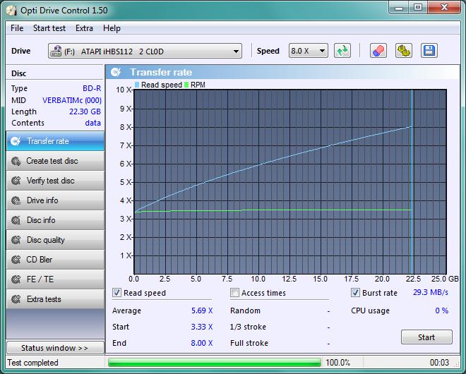 LiteOn iHBS 112/212/312-transfer_rate_23-wrzesnia-2010.png